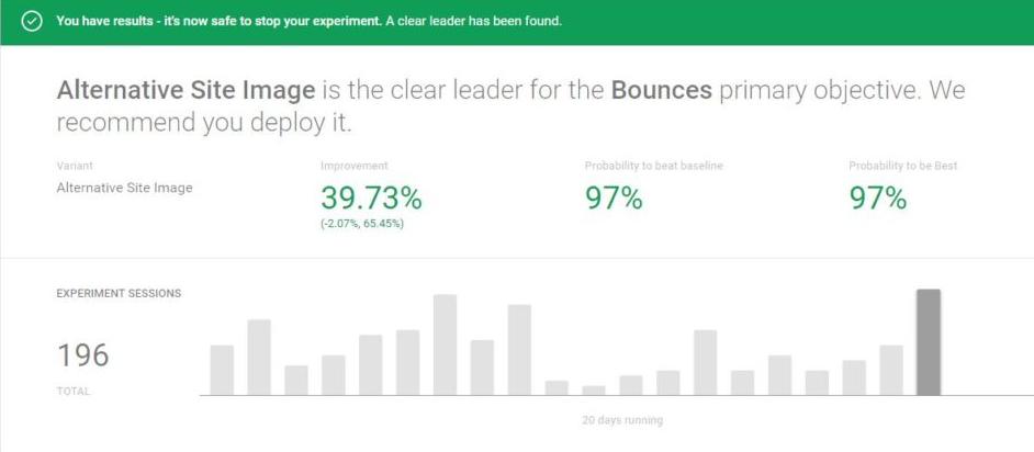 Google optimise testing personalisation customer experience