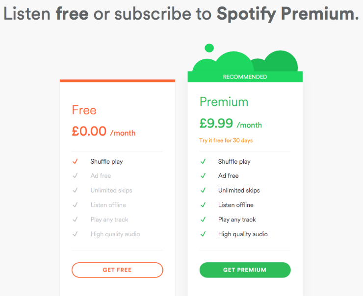 Spotify's upsell simplifies the language