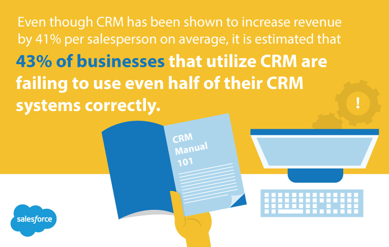 Ecommerce marketing means improving different aspects of your business including CRM