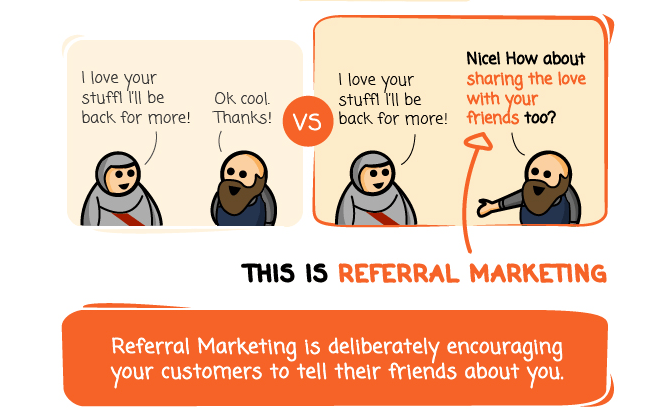 Referral marketing can help ecommerce marketing