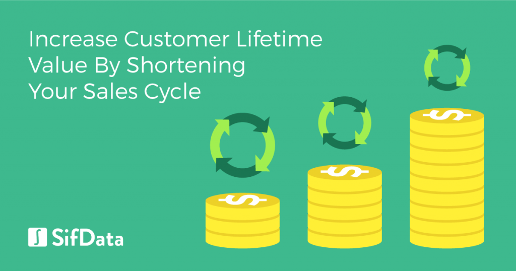 You can effectively improve your customer lifetime value by shortening your sales cycle in your b2b marketing funnel