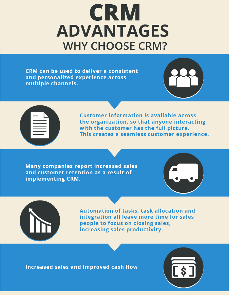 An ecommerce marketing firm can help you with your CRM