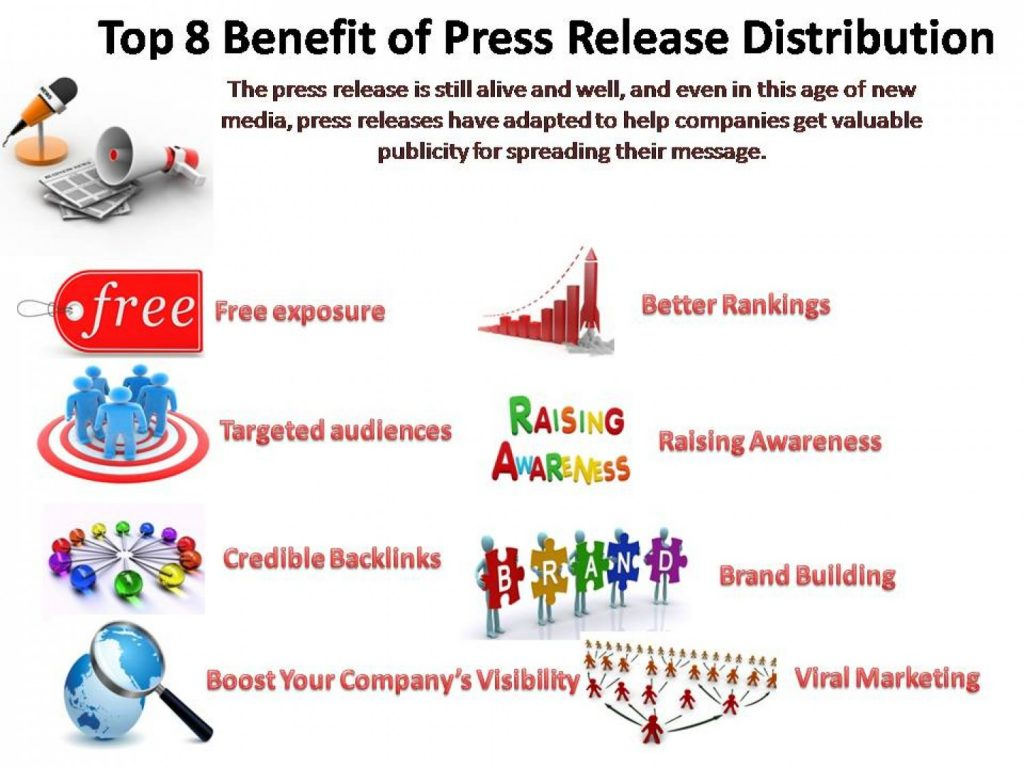Benefits of using press release for ecommerce marketing option
